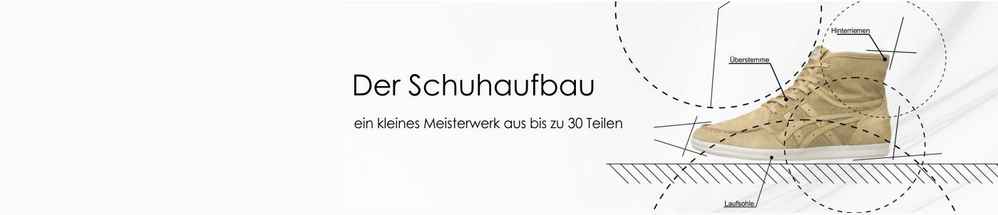 Die Schuhmacher Uelzen - Schuhaufbau - Headerbild